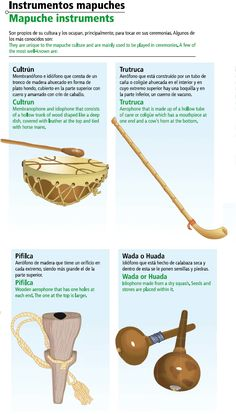 Instrumentos Mapuches /Mapuche instruments Colegio Ideas, Teaching Culture, Elementary Spanish, Classroom Language, Music For Kids, Catering, Light And Shadow, Folklore, Frases
