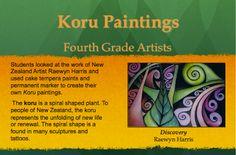 Mrs. Belton's Artists: Koru Paintings School Art Projects, Art School, Spiral Shape, Permanent Marker, Tempera, Watercolor Art, Paintings, Student, Artists