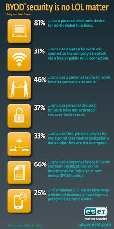 BYOD-infographic-4-480px