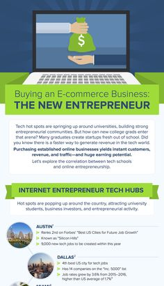 Buying an online business is a growing path for budding entrepreneurs. Which schools produce the most acquisition-minded entrepreneurs?