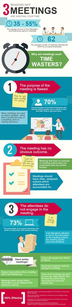 We all know that meetings can often be a waste of valuable time, but why? Here are the three main reasons from #100pceffective