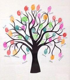 Svatební strom na otisky svatebních hostů se v poslední době stává neodmyslitelnou součástí každé svatby. Pořiďte si obraz se stromem přání i vy, ať máte vzpomínku na svoji svatbu neustále na očích.  Instrukce | Otisky a razíka | Koupit svatební strom   Svatební