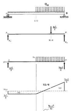 Satz von steiner fl chentr gheitsmoment technische for Ritterschnitt beispiel