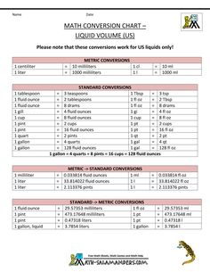 metric to standard conversion chart liquid volume