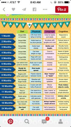 Development and growth can lead to important milestones in your baby's life. These milestones can point to specific behaviors of development and growth that show your baby is on track. Baby Development Chart, Baby Development Milestones, Milestones For Babies, 3 Month Old Milestones, Baby Monthly Milestones, Baby Development 4 Months, Toddler Development, Baby Schedule, Baby Checklist