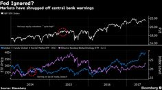 Rich Valuations Get Richer as Yellen's Words Fall on Deaf Ears - Bloomberg