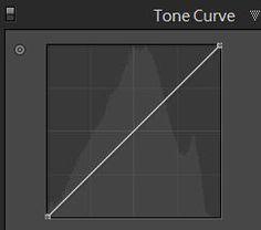curves tutorial