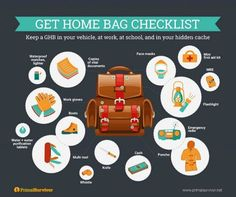 "Get Home Bag Checklist. A Get Home Bag (GHB) is meant to help you make your way home during or in the aftermath of a disaster. Essentially, it is the ""Hunker Down"" version of a Bug Out Bag. All of the contents are chosen to help you get home safely during a disaster – such as when roads are blocked and public transportation isn't working, rioting has begun, rubble and debris is in the streets, and so forth."