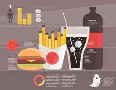 infographics layouts by Andrew Hiro-Hideki, via Behance