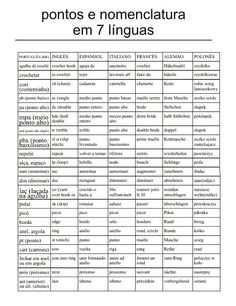 A list with crochet terms in 7 languages. Portugese, English, Spanish, Italian, French, German and Polish. THIS IS GREAT! is creative inspiration for us. Get more photo about home decor related with by looking at photos gallery at the bottom of this page. We are want to say thanks if …