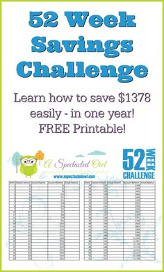 Saving Money in the New Year - 52 Week Savings Challenge: Learn how to save $1378 easily in one year! FREE Printables!