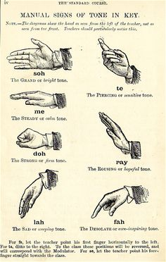 Curwen Hand Signs MT.jpg