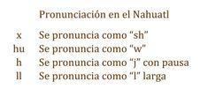 La lengua náhuatl se mantiene viva con cerca de dos millones hablantes, los cuales conservan antiguas tradiciones.  Los pueblos que la hablaronen la época