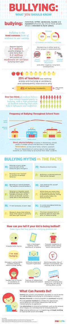 Facts and stats about bullying and what parents can do to recognize signs of bullying as well as how to prevent or stop it from happening