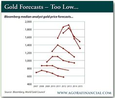 Kitco Metal Quotes Alluring Gold Prices Sink As Stocks Slip  Precious Metals Articles . Design Ideas