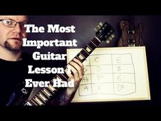 The Most Important Guitar Lesson I Ever Had - Learn Every Scale In Every Position - YouTube