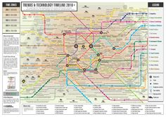 Trends and Technology Timeline 2010 – 2050 Technology Timeline, Digital Technology, Green Technology, Science And Technology, Trends Map, Future Of Science, Innovation Management, Business Model, History Timeline
