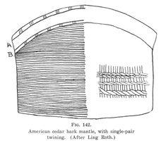 Journal of the Polynesian Society: The Evolution Of Maori Clothing. Part IX, By Te Rangi Hiroa (P. Buck) P Flax Weaving, Weaving Art, Maori Art, Mantle, Evolution, Journal, Clothing, Summer, Outfits