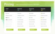 Pricing table example: Big Cartel