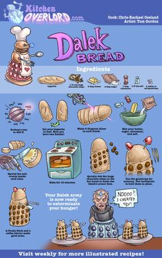 Kitchen Overlord Dalek Bread from Dining With The Doctor