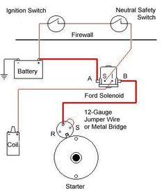 installing a remote ford solenoid/ chevy starter Starter Motor, Auto Starter, Electrical Fuse, Ignition Timing, Tire Art, Buick Skylark, Safety Switch, Gasoline Engine, Engineering