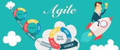 Why is it beneficial to adopt '#Agile Software Delivery' Approach.