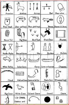 Native American Symbols and Meanings Native American Symbols, Native American Crafts, American Indian Art, Native American History, Native American Indians, Cherokee Symbols, Native Symbols, Warrior Symbols, Aboriginal Symbols