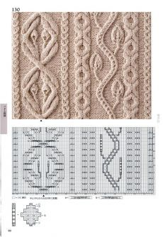 Cable lace braid flower leaf leaves knit stitch patterns with chart Мобильный LiveInternet 260 Knitting Pattern Book by Hitomi Shida Cable Knitting Patterns, Knitting Stiches, Knitting Charts, Lace Knitting, Knitting Designs, Knit Patterns, Knitting Projects, Stitch Patterns, Gilet Crochet