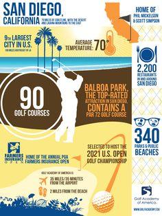 Golf in San Diego, California