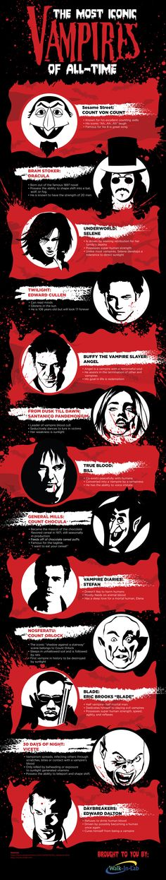 The Most Iconic Vampire of All-Time #infographic #Entertainment #Vampire #Movies #Halloween