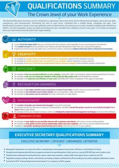 how to write a qualifications summary in your resume infographic resume builderwriting guideresume helpjob - Job Guide Resume Builder