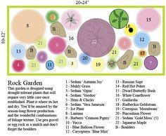 Rock garden design plan: full of color, texture and virtually no maintenance! Rock Garden Design, Garden Design Plans, Rock Design, Dwarf Butterfly Bush, Layout Design, Design Color, Design Ideas, B 13, Landscape Plans