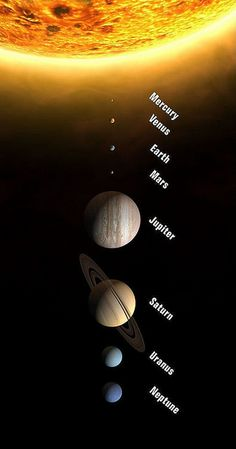 - This example of our solar system use scaling to show size, order, and distance of planets to the sun.SPACE - This example of our solar system use scaling to show size, order, and distance of planets to the sun. Cosmos, Space Planets, Space And Astronomy, Astronomy Facts, Astronomy Pictures, Nasa Space, Constellations, Eclipse Solar, Planets And Moons