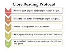 Close Reading Protocol -- helpful chart of strategies