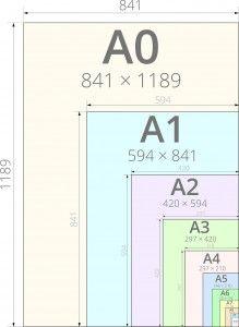 A4, A3, A6, A5 paper sizes