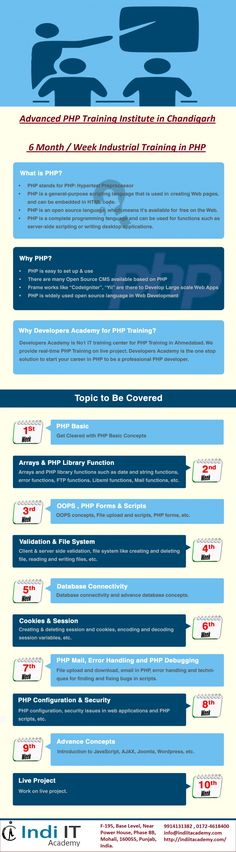 Developers Academy is IT training center for PHP Training in Ahmedabad. We provide real-time PHP Training on live project. Developers Academy is t Chase Your Dreams, Career Development, Training Center, Chandigarh, Ahmedabad, Training Programs, Php, Dreaming Of You, How To Become