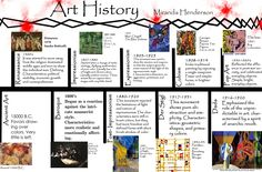 art history timeline for kids | Assignments: Art History Timeline