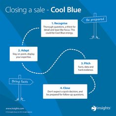 If someone has a strong preference for Cool Blue colour energy, use this to help close the sale.
