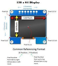 U8glib Arduino OLED tutorial