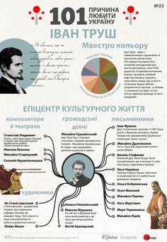 Іван Труш - Інфографіка - Україна Incognita