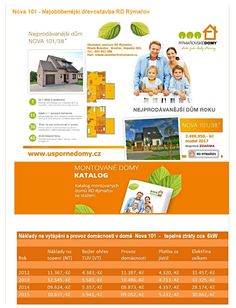 Katalog rodinných domů 2017, hypotéka, měsíční splátky, úsporné domy,