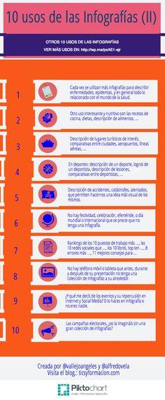 10 usos actuales de las infografías (II) Fuente: @Maria Angeles Vallejo Bernal y @Alfredo Vela #infografia #infographic
