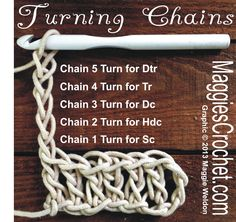 Crochet Turning Chains:    the number of chains to turn with is determined by which stitch you will be starting with on the next row or round.