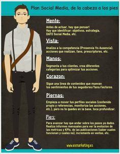 Plan de Social Media como dios manda!! ;)