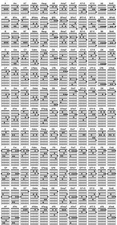 guitar chords for beginners - guitar chords . guitar chords for songs . guitar chords for beginners . guitar chords for songs beginners . guitar chords for songs easy . Guitar Chords And Scales, Music Theory Guitar, Acoustic Guitar Chords, Learn Guitar Chords, Guitar Chords For Songs, Music Chords, Music Guitar, Playing Guitar, Learning Guitar
