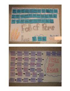 Fall of the Roman Empire: visual thinking lesson plan $1 via TeachersPayTeachers