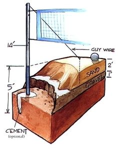 Build your own sand volleyball court- this is for Josh
