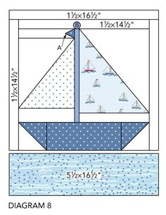Think you'll make waves with a nautical-theme crib quilt? Our instructions for easy-to-piece sailboats and appliqué accents ensure smooth sailing. Quilt Baby, Sailboat Baby Quilt, Nautical Baby Quilt, Baby Boy Quilt Patterns, Ocean Quilt, Quilt Block Patterns, Pattern Blocks, Nautical Theme, Hexagon Quilt