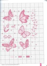 Risultati immagini per ricami punto croce  schemi