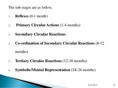 cognitive-developmental-theory-jean-piaget-15-638.jpg (638×479)